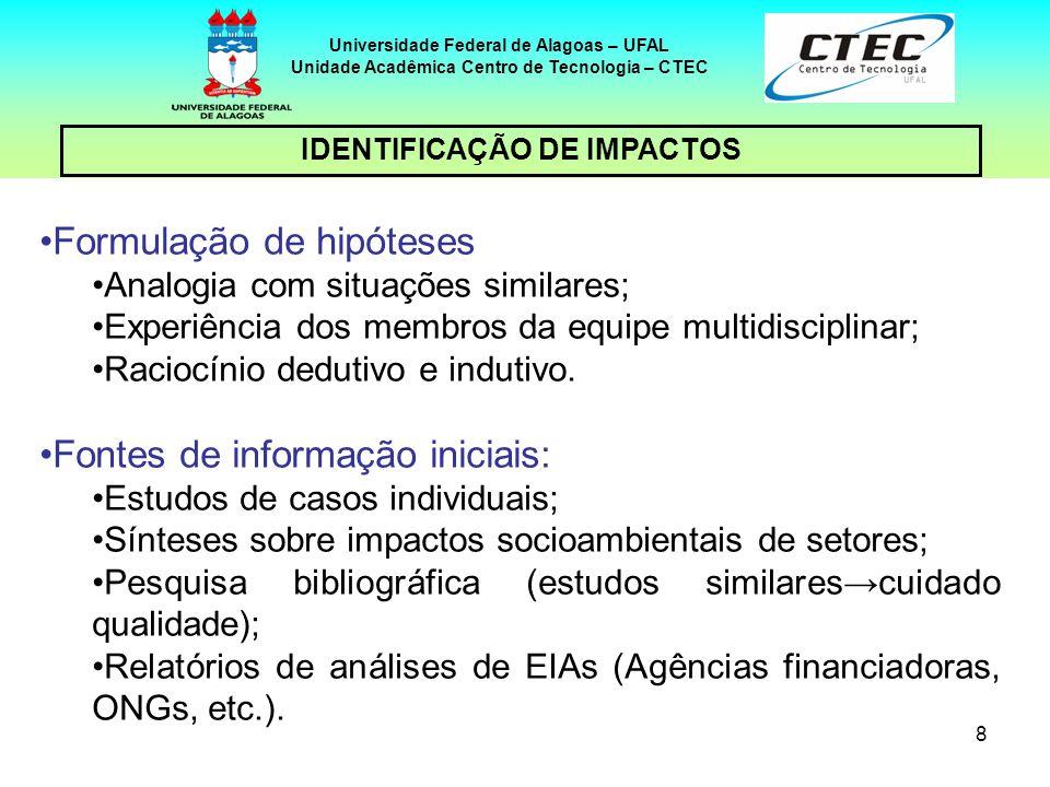 8 IDENTIFICAÇÃO DE IMPACTOS Universidade Federal de Alagoas – UFAL Unidade Acadêmica Centro de Tecnologia – CTEC Formulação de hipóteses Analogia com