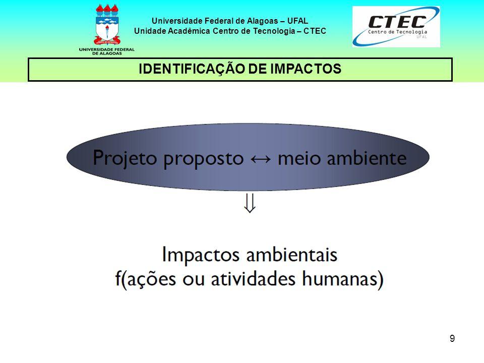 9 IDENTIFICAÇÃO DE IMPACTOS Universidade Federal de Alagoas – UFAL Unidade Acadêmica Centro de Tecnologia – CTEC