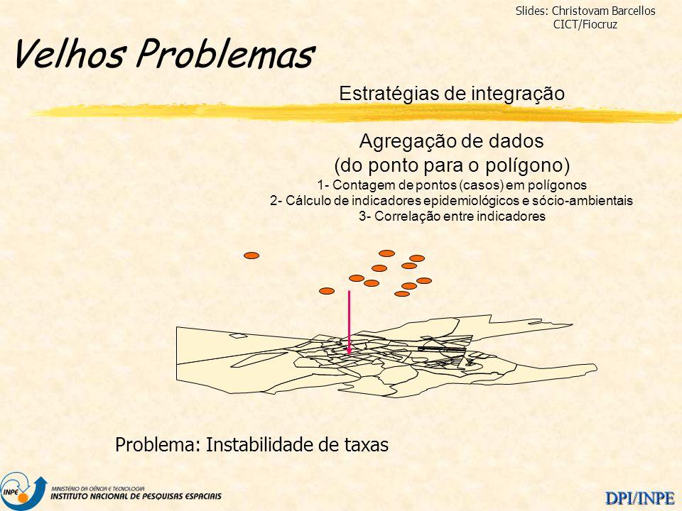 DPI/INPE Estratégias de integração Agregação de dados (do ponto para o polígono) 1- Contagem de pontos (casos) em polígonos 2- Cálculo de indicadores