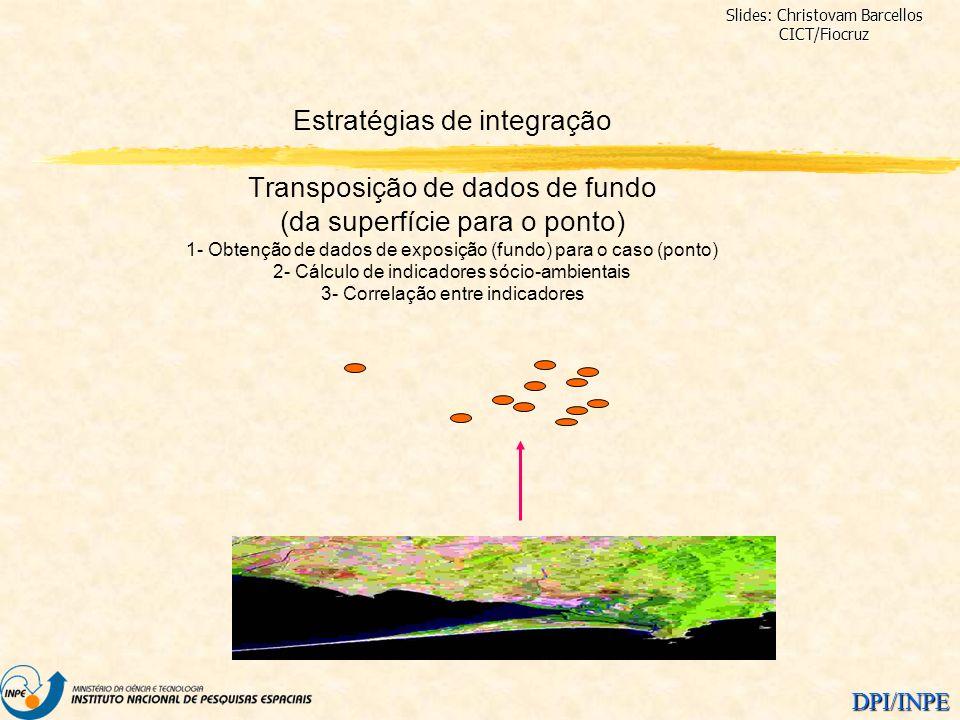 DPI/INPE Estratégias de integração Transposição de dados de fundo (da superfície para o ponto) 1- Obtenção de dados de exposição (fundo) para o caso (