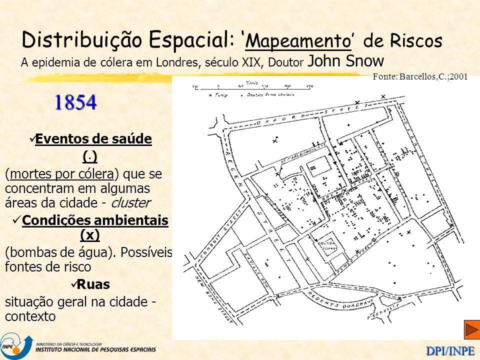DPI/INPE John Snow Distribuição Espacial: Mapeamento de Riscos A epidemia de cólera em Londres, século XIX, Doutor John Snow 1854 Eventos de saúde Eve