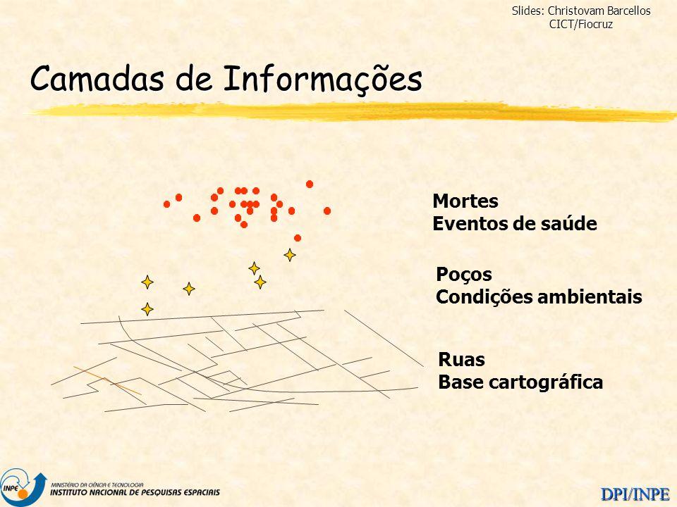 DPI/INPE Camadas de Informações Ruas Base cartográfica Poços Condições ambientais Mortes Eventos de saúde Slides: Christovam Barcellos CICT/Fiocruz