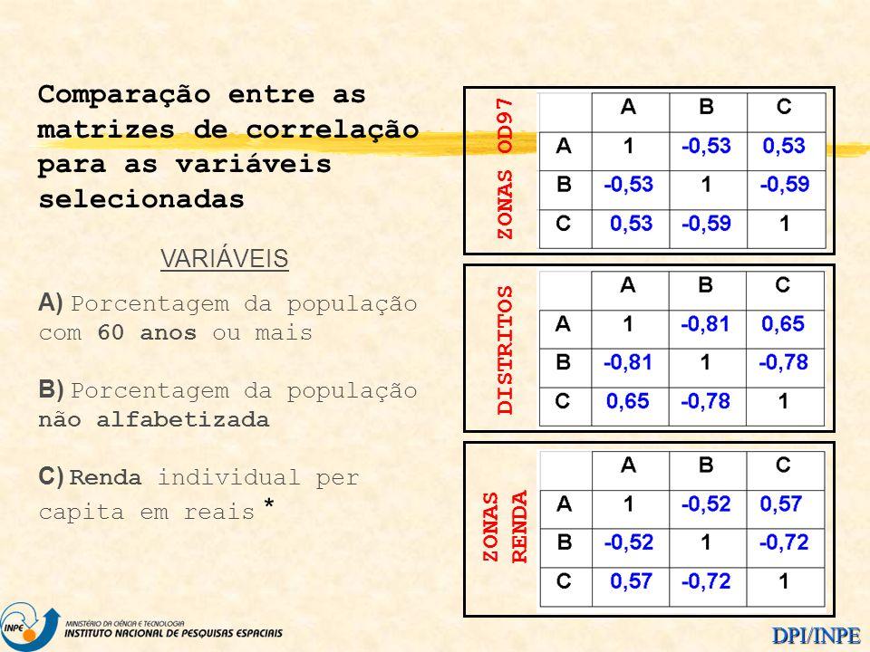 DPI/INPE ZONAS OD97 DISTRITOS ZONAS RENDA A) Porcentagem da população com 60 anos ou mais B) Porcentagem da população não alfabetizada C) Renda indivi