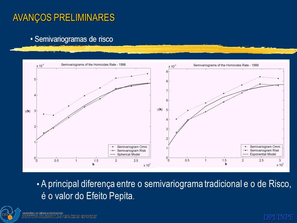 DPI/INPE AVANÇOS PRELIMINARES Semivariogramas de risco A principal diferença entre o semivariograma tradicional e o de Risco, é o valor do Efeito Pepi