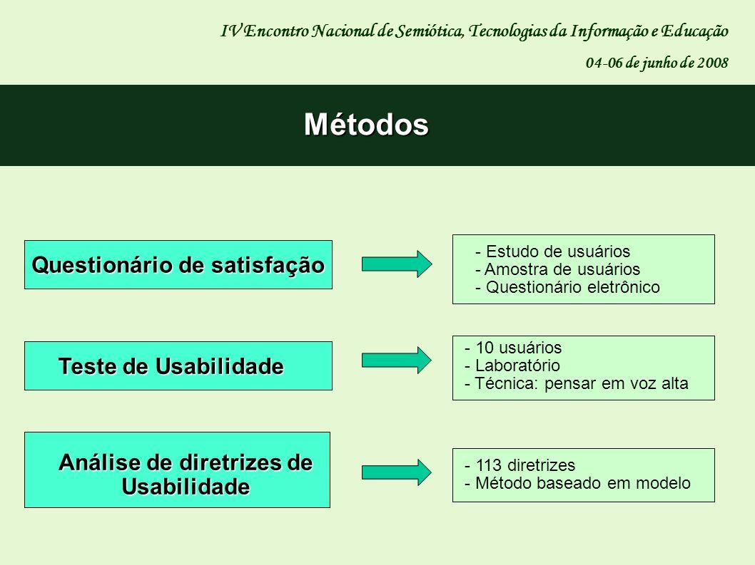 Métodos IV Encontro Nacional de Semiótica, Tecnologias da Informação e Educação 04-06 de junho de 2008 Teste de Usabilidade Análise de diretrizes de U
