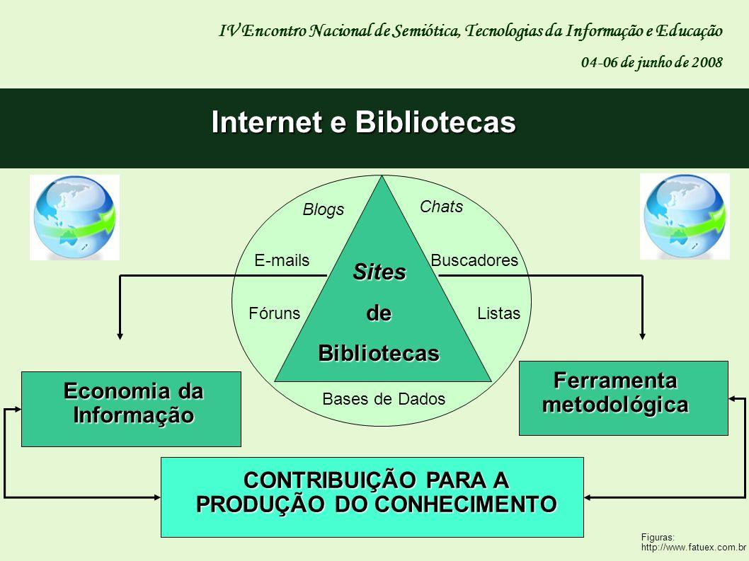 IV Encontro Nacional de Semiótica, Tecnologias da Informação e Educação 04-06 de junho de 2008 Economia da Informação Ferramenta metodológica CONTRIBU