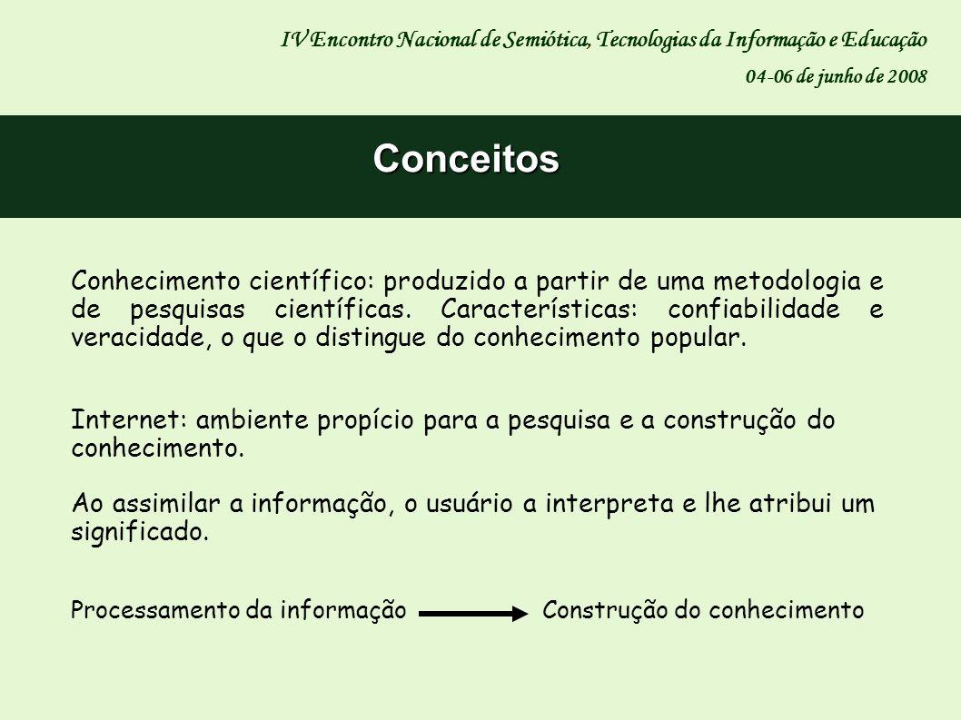 Conceitos IV Encontro Nacional de Semiótica, Tecnologias da Informação e Educação 04-06 de junho de 2008 Conhecimento científico: produzido a partir d