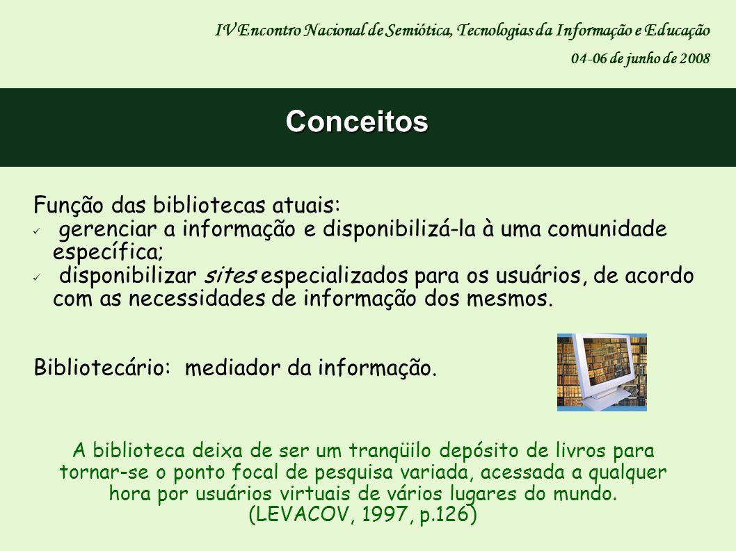 Conceitos IV Encontro Nacional de Semiótica, Tecnologias da Informação e Educação 04-06 de junho de 2008 Função das bibliotecas atuais: gerenciar a in