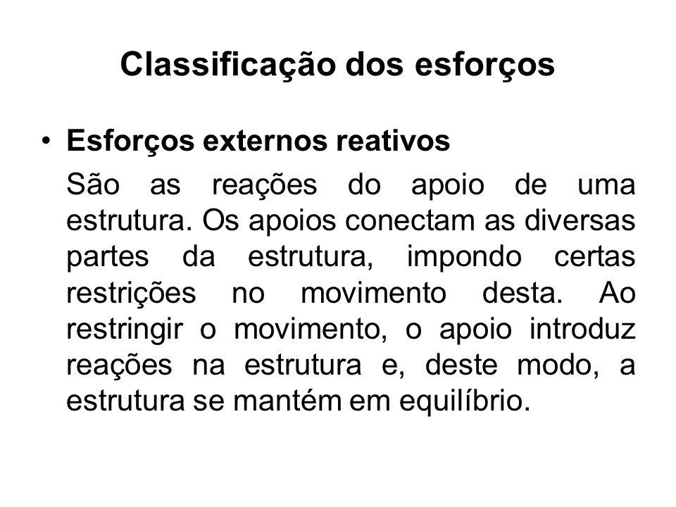Classificação dos esforços Esforços externos reativos São as reações do apoio de uma estrutura. Os apoios conectam as diversas partes da estrutura, im