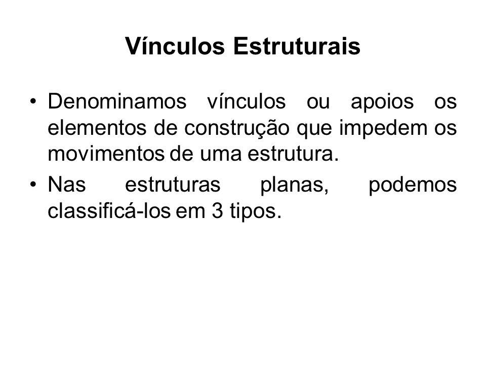 Exemplos (BEER ; JOHNSTON.1980, p. 294. Prob. 7.46 (adaptado).
