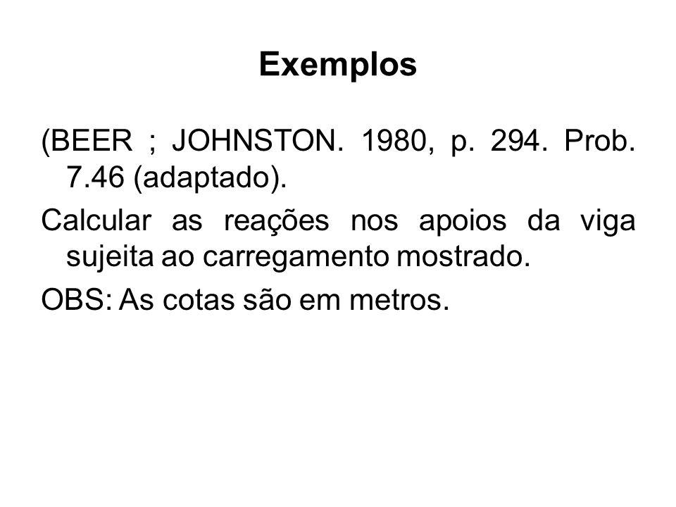 Exemplos (BEER ; JOHNSTON. 1980, p. 294. Prob. 7.46 (adaptado). Calcular as reações nos apoios da viga sujeita ao carregamento mostrado. OBS: As cotas