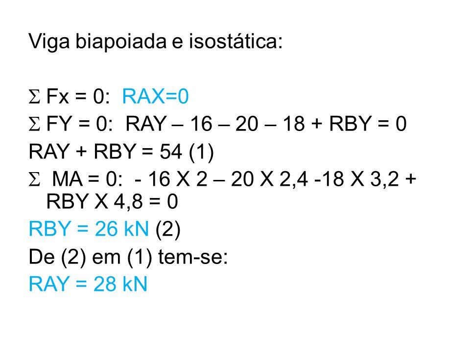 Viga biapoiada e isostática: Fx = 0: RAX=0 FY = 0: RAY – 16 – 20 – 18 + RBY = 0 RAY + RBY = 54 (1) MA = 0: - 16 X 2 – 20 X 2,4 -18 X 3,2 + RBY X 4,8 =
