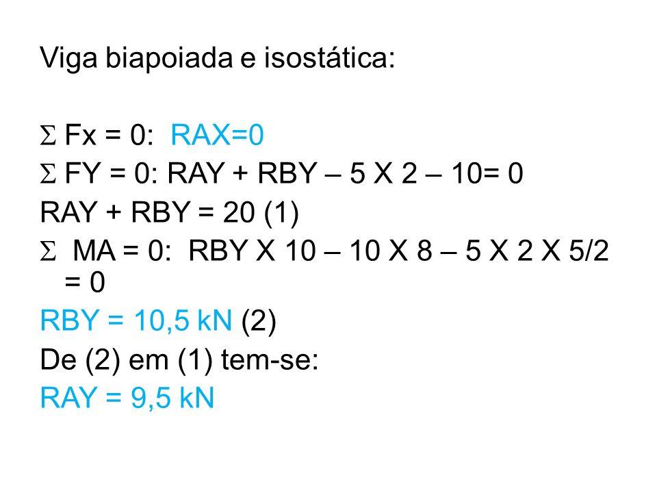 Viga biapoiada e isostática: Fx = 0: RAX=0 FY = 0: RAY + RBY – 5 X 2 – 10= 0 RAY + RBY = 20 (1) MA = 0: RBY X 10 – 10 X 8 – 5 X 2 X 5/2 = 0 RBY = 10,5