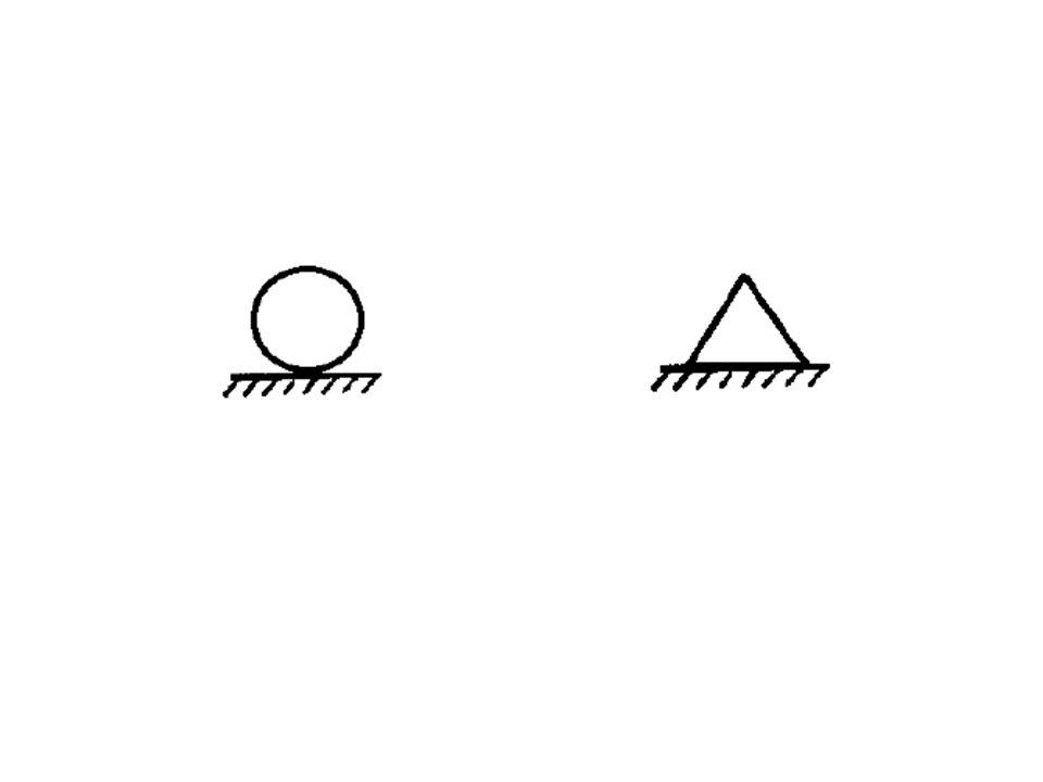 Vínculos Estruturais Vínculos de 2ª classe Este tipo de vínculo impede apenas dois movimentos; o movimento no sentido vertical e horizontal, podendo formar duas reações.