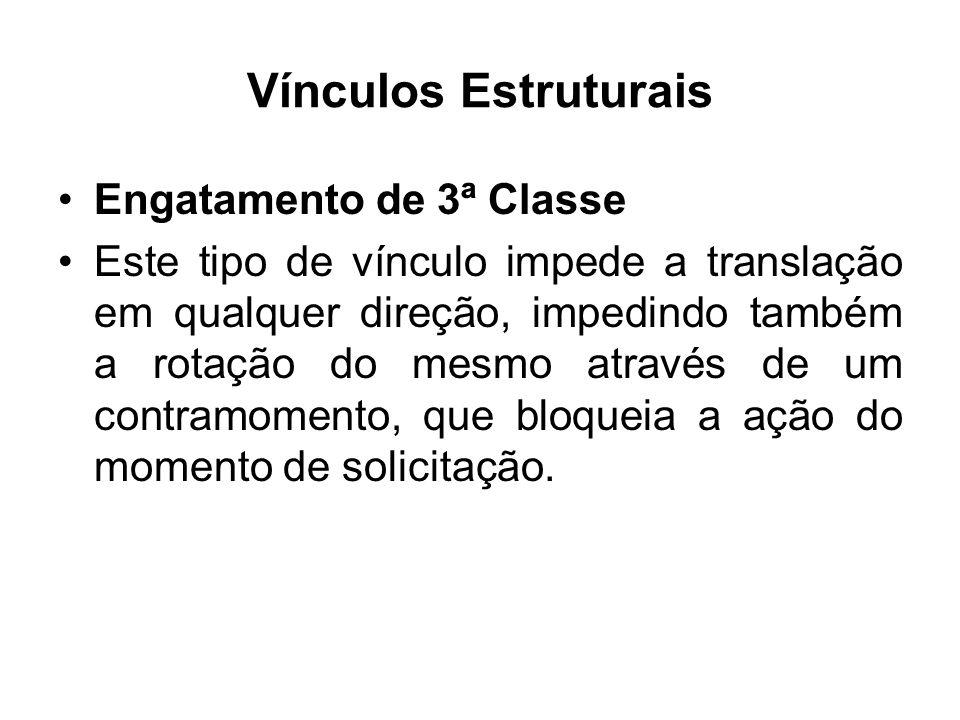 Vínculos Estruturais Engatamento de 3ª Classe Este tipo de vínculo impede a translação em qualquer direção, impedindo também a rotação do mesmo atravé