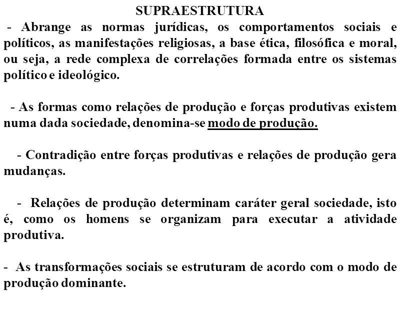 SUPRAESTRUTURA - Abrange as normas jurídicas, os comportamentos sociais e políticos, as manifestações religiosas, a base ética, filosófica e moral, ou