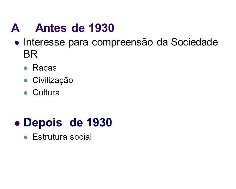 AAntes de 1930 Interesse para compreensão da Sociedade BR Raças Civilização Cultura Depois de 1930 Estrutura social
