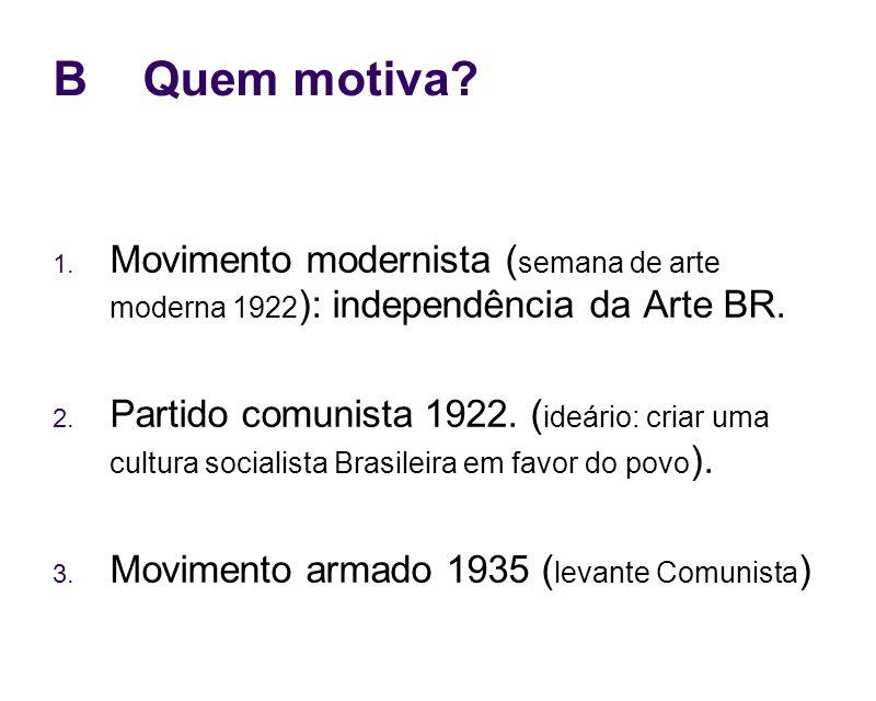 BQuem motiva? 1. Movimento modernista ( semana de arte moderna 1922 ): independência da Arte BR. 2. Partido comunista 1922. ( ideário: criar uma cultu