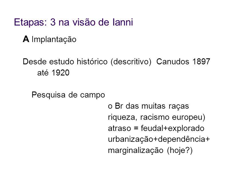Etapas: 3 na visão de Ianni A Implantação Desde estudo histórico (descritivo) Canudos 1897 até 1920 Pesquisa de campo o Br das muitas raças riqueza, r