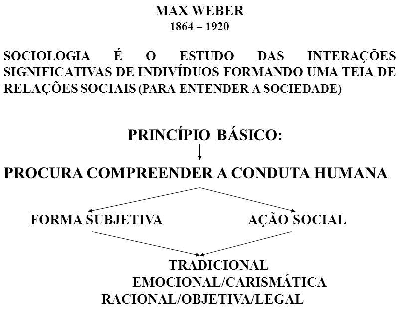MAX WEBER 1864 – 1920 SOCIOLOGIA É O ESTUDO DAS INTERAÇÕES SIGNIFICATIVAS DE INDIVÍDUOS FORMANDO UMA TEIA DE RELAÇÕES SOCIAIS (PARA ENTENDER A SOCIEDA