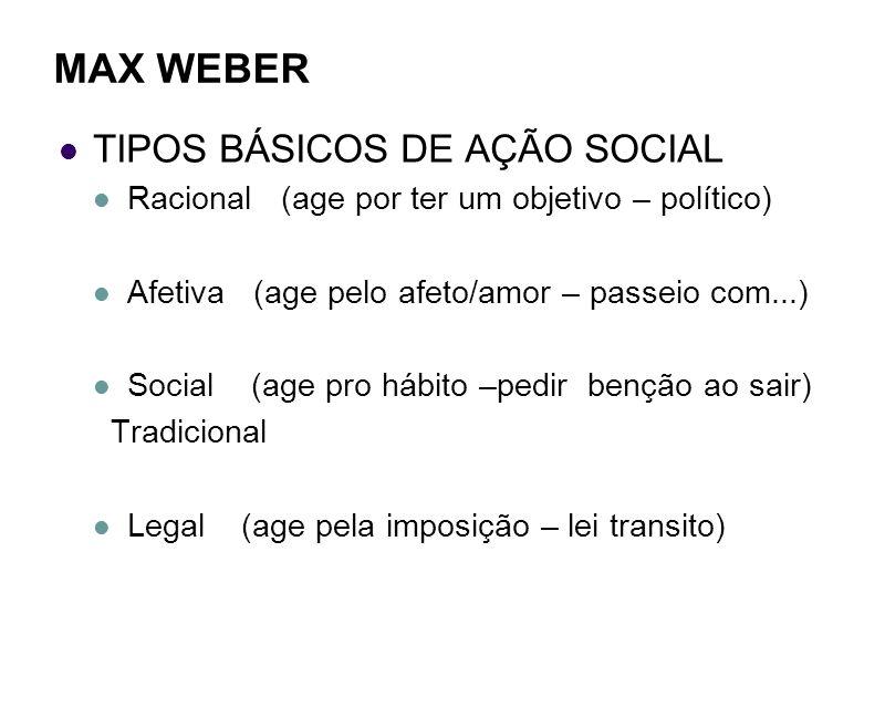 MAX WEBER TIPOS BÁSICOS DE AÇÃO SOCIAL Racional (age por ter um objetivo – político) Afetiva (age pelo afeto/amor – passeio com...) Social (age pro há