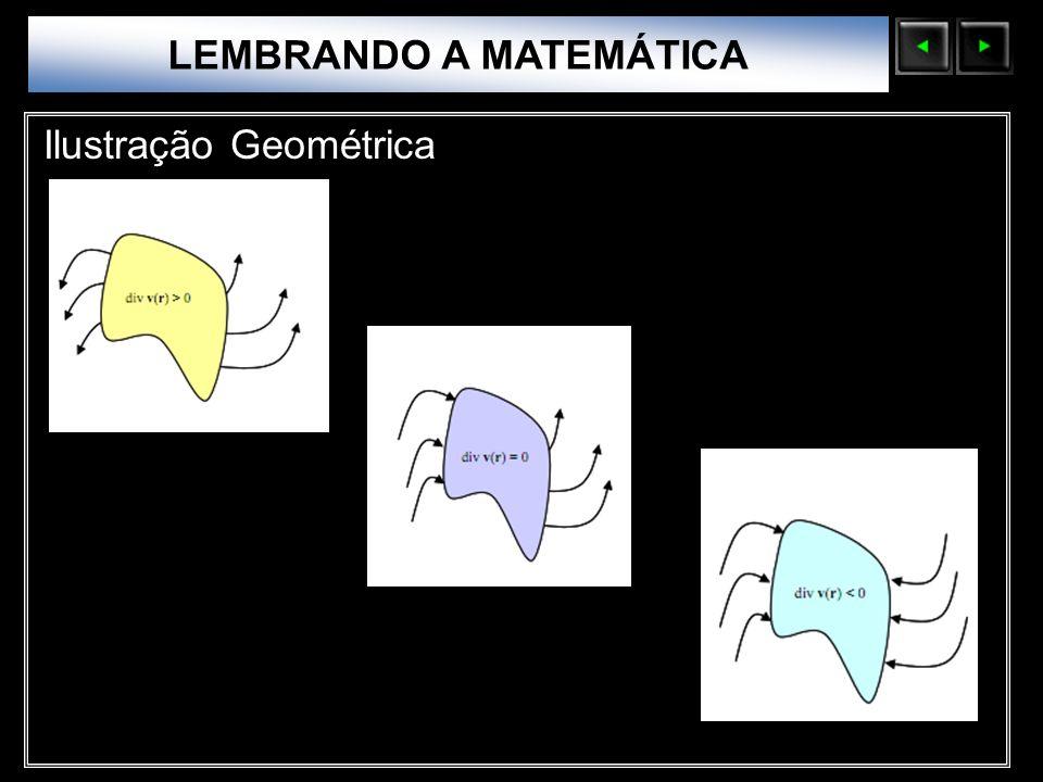 Sólidos Moleculares LEMBRANDO A MATEMÁTICA Ilustração Geométrica