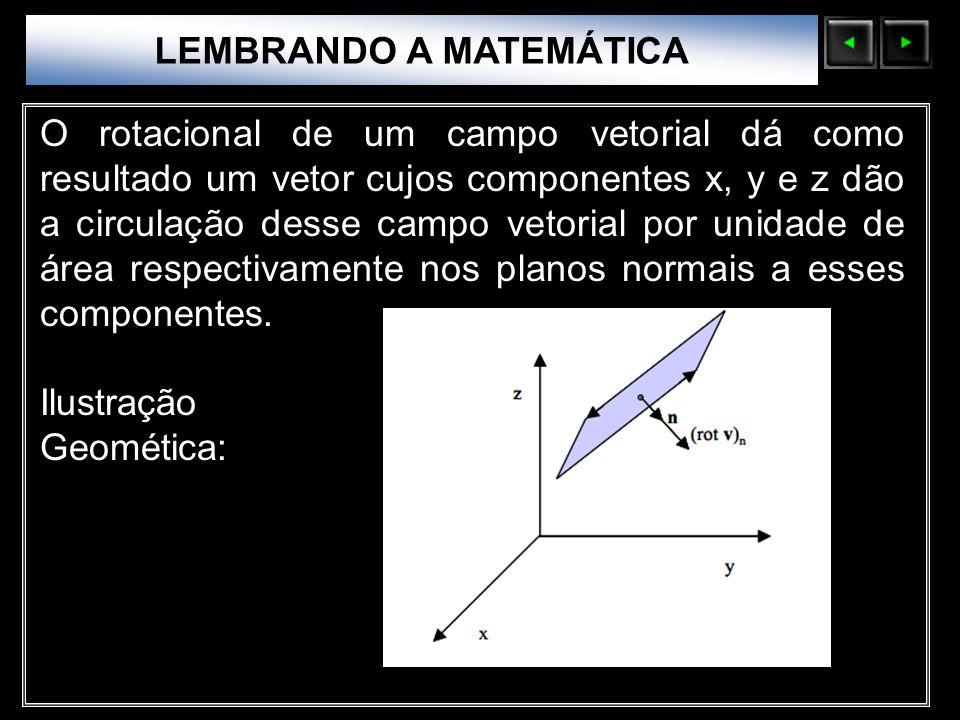 Sólidos Moleculares LEMBRANDO A MATEMÁTICA O rotacional de um campo vetorial dá como resultado um vetor cujos componentes x, y e z dão a circulação de