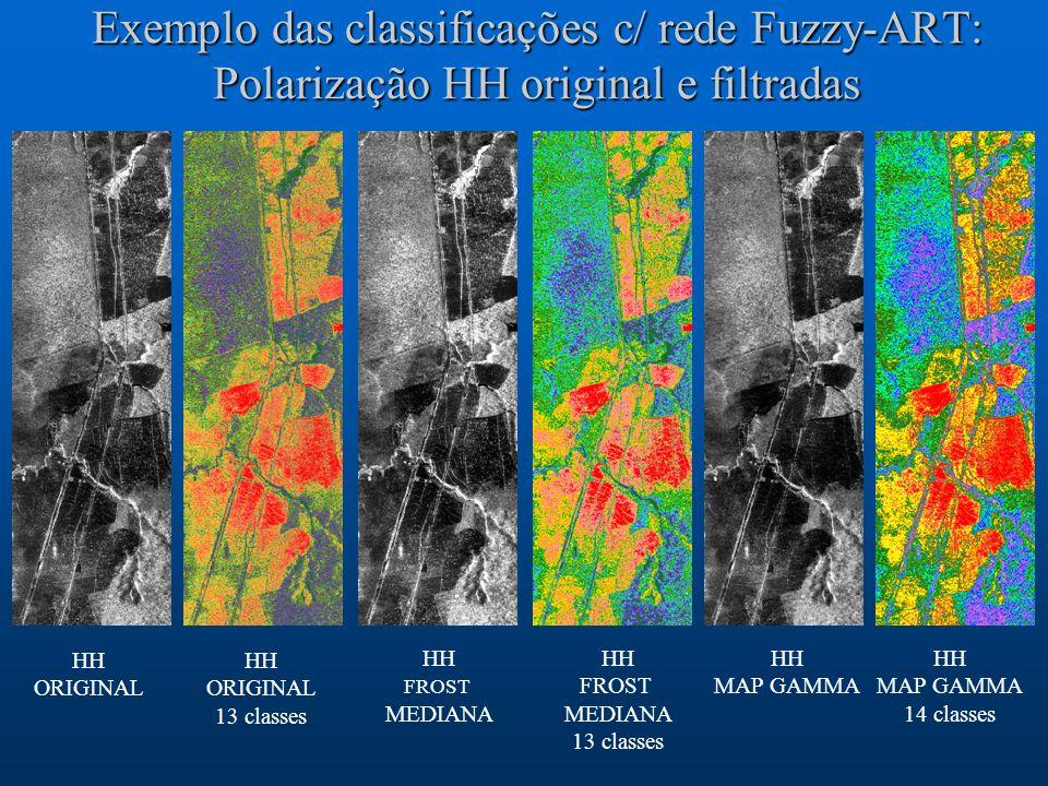 Exemplo das classificações c/ rede Fuzzy-ART: Polarização HH original e filtradas HH ORIGINAL HH ORIGINAL 13 classes HH FROST MEDIANA HH FROST MEDIANA