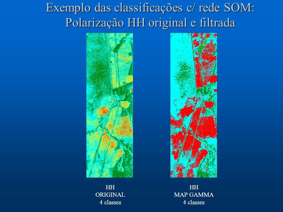 Exemplo das classificações c/ rede SOM: Polarização HH original e filtrada HH ORIGINAL 4 classes HH MAP GAMMA 4 classes