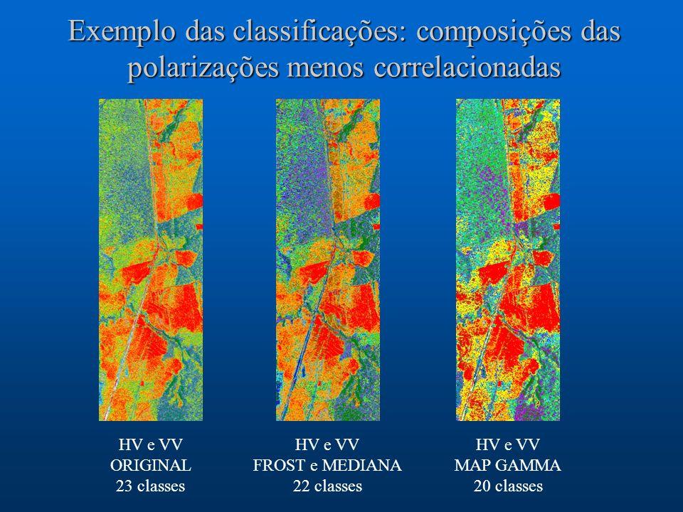 Exemplo das classificações: composições das polarizações menos correlacionadas HV e VV ORIGINAL 23 classes HV e VV FROST e MEDIANA 22 classes HV e VV