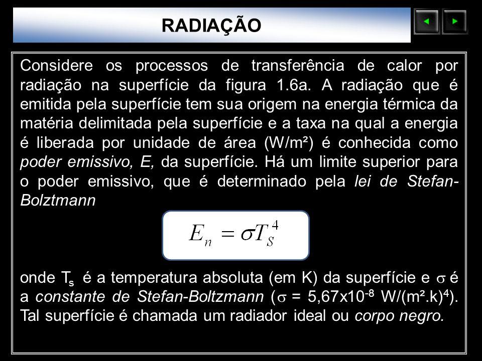 Sólidos Moleculares Considere os processos de transferência de calor por radiação na superfície da figura 1.6a. A radiação que é emitida pela superfíc
