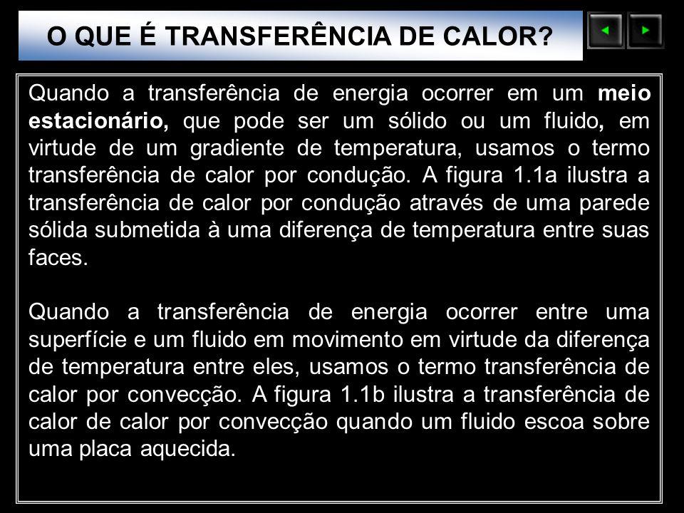 Sólidos Moleculares O QUE É TRANSFERÊNCIA DE CALOR? Quando a transferência de energia ocorrer em um meio estacionário, que pode ser um sólido ou um fl