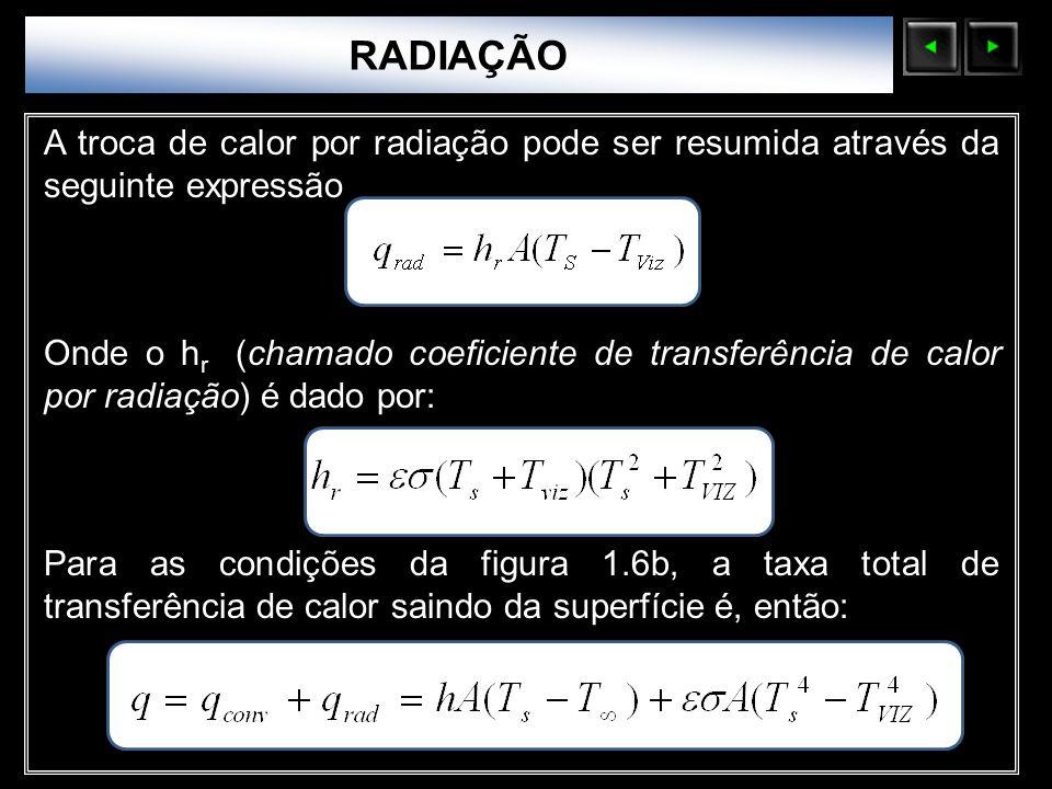 Sólidos Moleculares A troca de calor por radiação pode ser resumida através da seguinte expressão Onde o h r (chamado coeficiente de transferência de