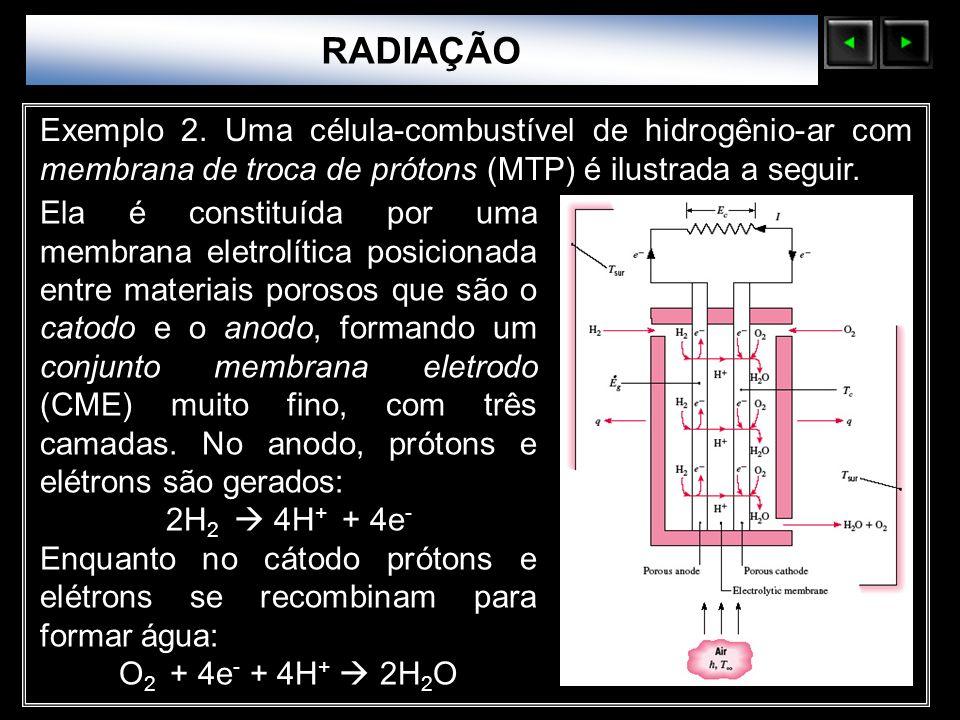Sólidos Moleculares RADIAÇÃO Exemplo 2. Uma célula-combustível de hidrogênio-ar com membrana de troca de prótons (MTP) é ilustrada a seguir. Ela é con