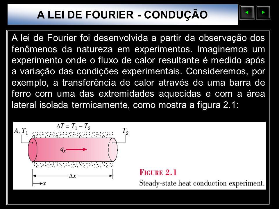 Sólidos Moleculares A lei de Fourier foi desenvolvida a partir da observação dos fenômenos da natureza em experimentos. Imaginemos um experimento onde