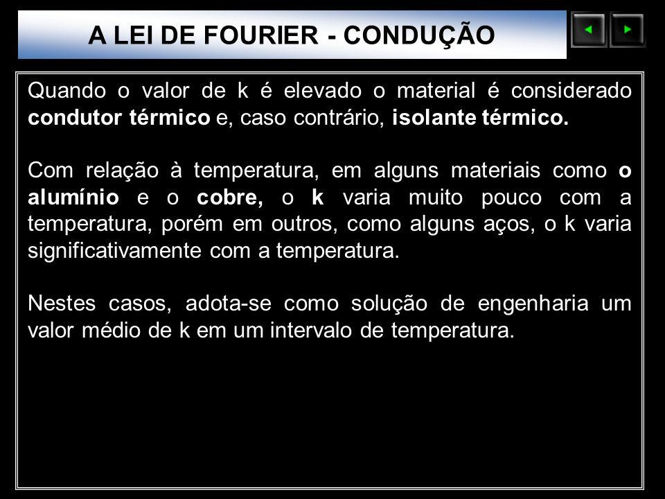 Sólidos Moleculares Quando o valor de k é elevado o material é considerado condutor térmico e, caso contrário, isolante térmico. Com relação à tempera