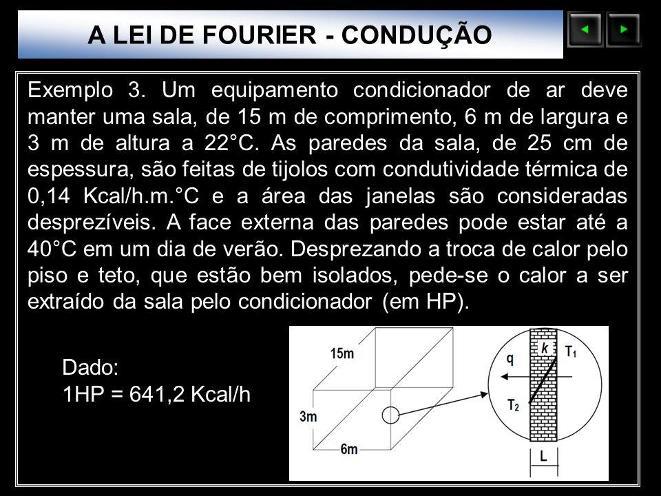 Sólidos Moleculares Exemplo 3. Um equipamento condicionador de ar deve manter uma sala, de 15 m de comprimento, 6 m de largura e 3 m de altura a 22°C.