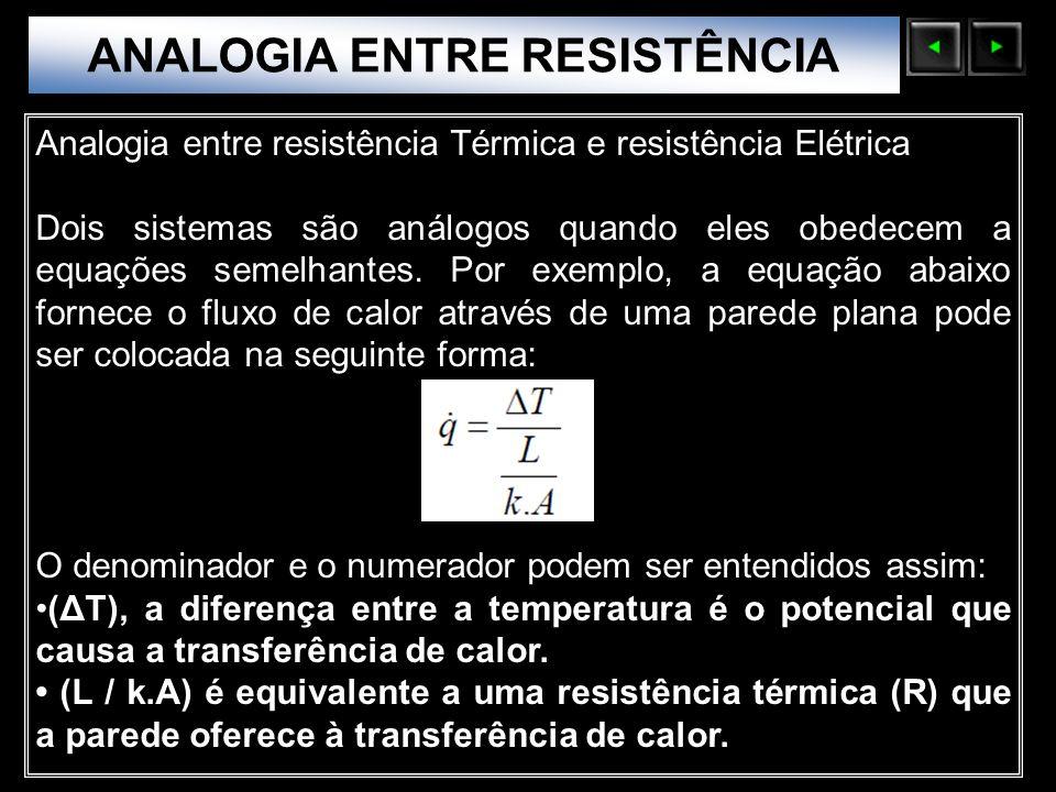 Sólidos Moleculares Analogia entre resistência Térmica e resistência Elétrica Dois sistemas são análogos quando eles obedecem a equações semelhantes.