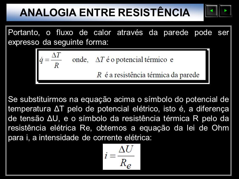 Sólidos Moleculares Portanto, o fluxo de calor através da parede pode ser expresso da seguinte forma: Se substituirmos na equação acima o símbolo do p