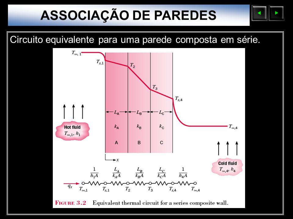 Sólidos Moleculares Circuito equivalente para uma parede composta em série. ASSOCIAÇÃO DE PAREDES