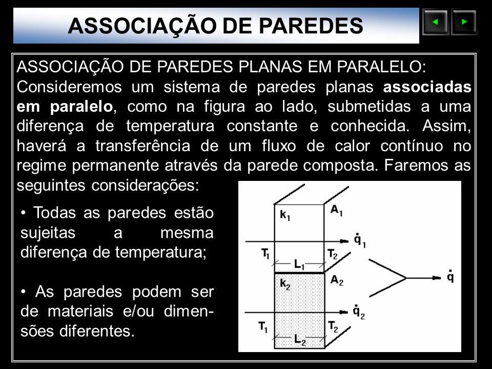 Sólidos Moleculares ASSOCIAÇÃO DE PAREDES PLANAS EM PARALELO: Consideremos um sistema de paredes planas associadas em paralelo, como na figura ao lado