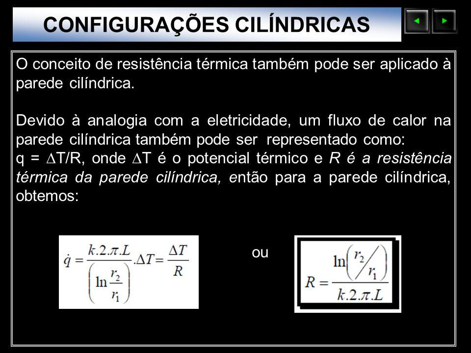 Sólidos Moleculares O conceito de resistência térmica também pode ser aplicado à parede cilíndrica. Devido à analogia com a eletricidade, um fluxo de