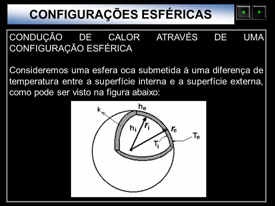 Sólidos Moleculares CONDUÇÃO DE CALOR ATRAVÉS DE UMA CONFIGURAÇÃO ESFÉRICA Consideremos uma esfera oca submetida à uma diferença de temperatura entre