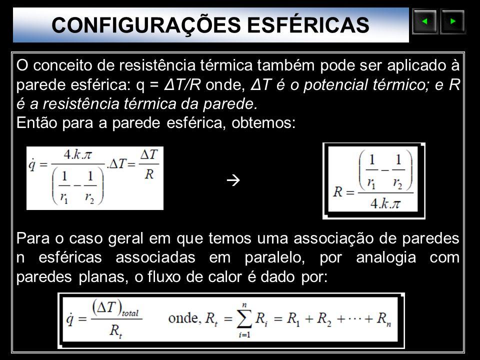 Sólidos Moleculares O conceito de resistência térmica também pode ser aplicado à parede esférica: q = ΔT/R onde, ΔT é o potencial térmico; e R é a res