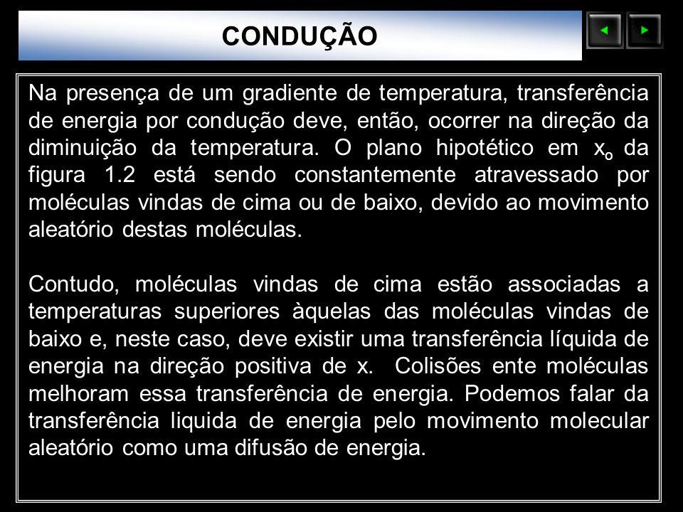 Sólidos Moleculares CONDUÇÃO Na presença de um gradiente de temperatura, transferência de energia por condução deve, então, ocorrer na direção da dimi