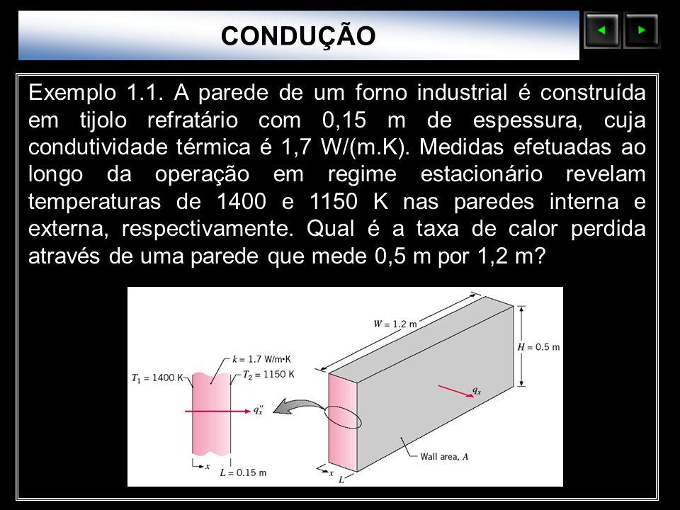 Sólidos Moleculares CONDUÇÃO Exemplo 1.1. A parede de um forno industrial é construída em tijolo refratário com 0,15 m de espessura, cuja condutividad
