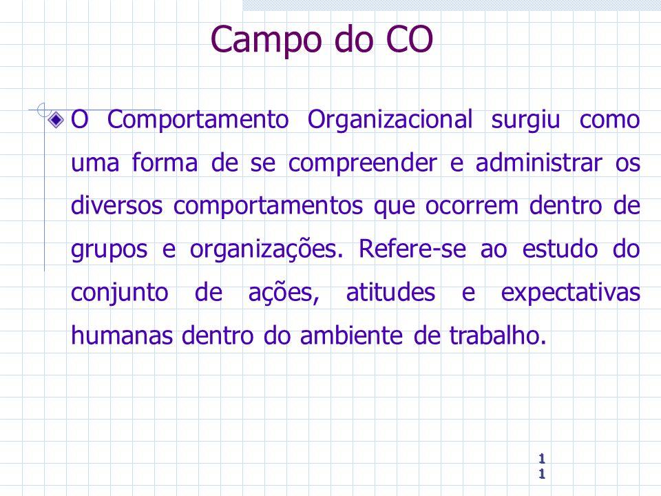 11 11 11 Campo do CO O Comportamento Organizacional surgiu como uma forma de se compreender e administrar os diversos comportamentos que ocorrem dentr