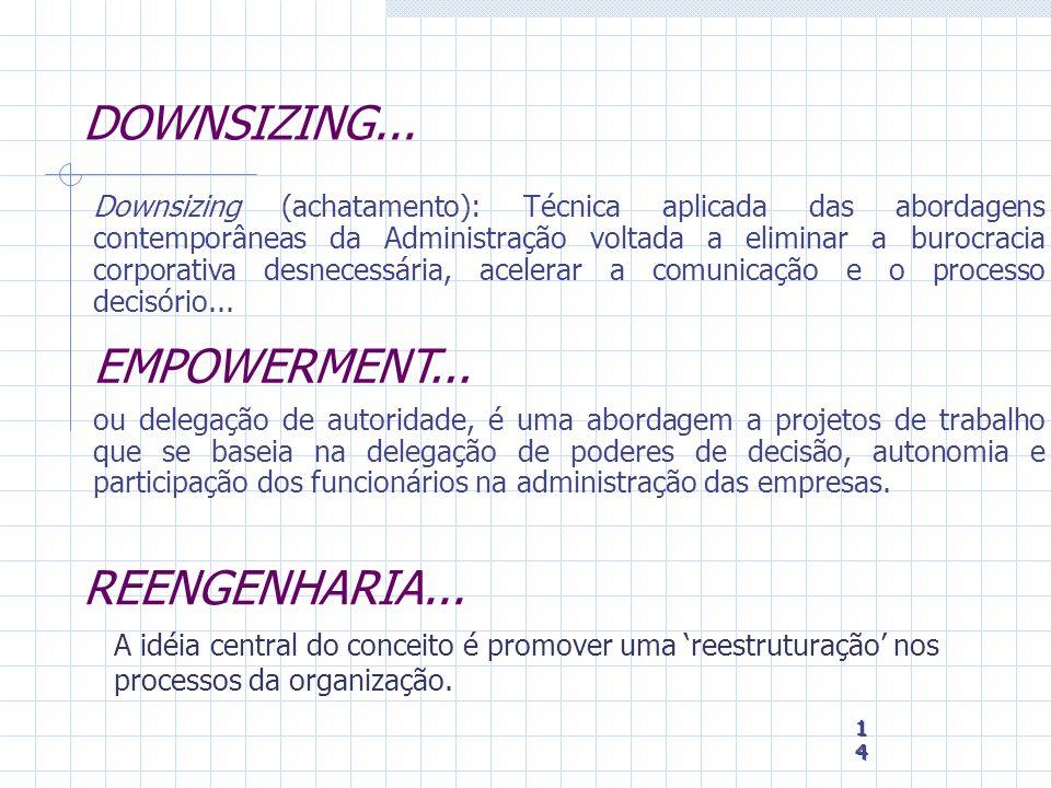 14 14 14 Downsizing (achatamento): Técnica aplicada das abordagens contemporâneas da Administração voltada a eliminar a burocracia corporativa desnece