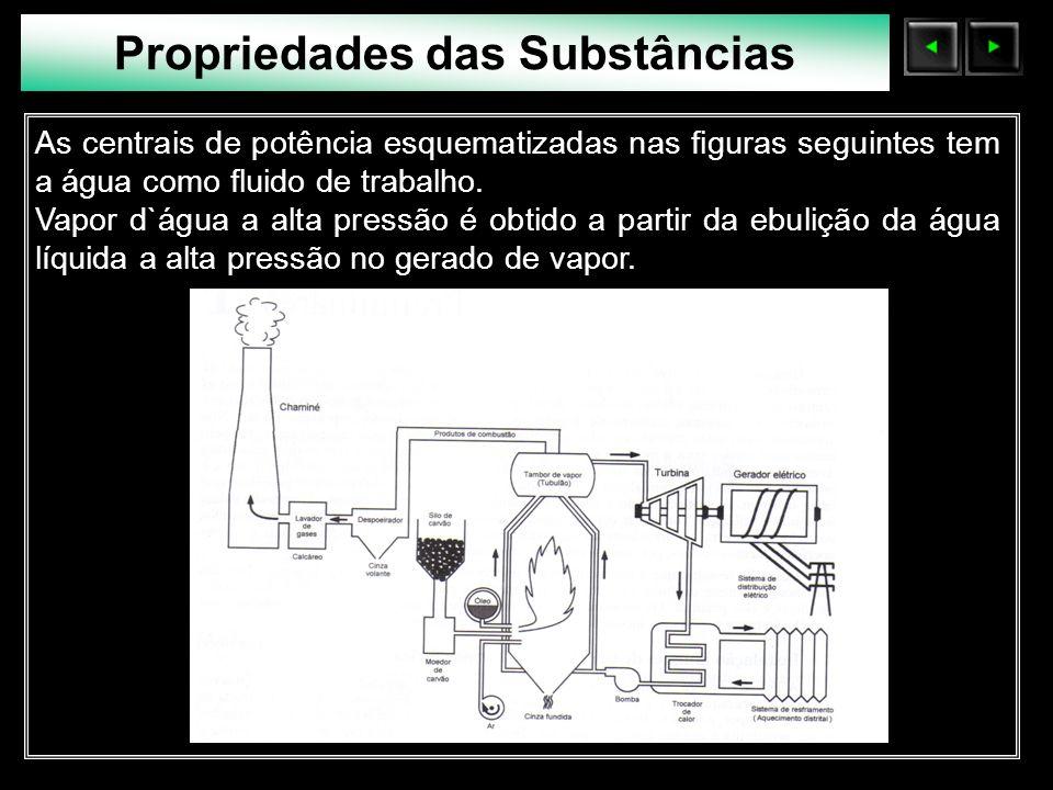 Sólidos Moleculares Propriedades das Substâncias As centrais de potência esquematizadas nas figuras seguintes tem a água como fluido de trabalho. Vapo