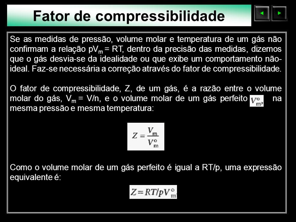 Sólidos Moleculares Fator de compressibilidade Se as medidas de pressão, volume molar e temperatura de um gás não confirmam a relação pV m = RT, dentr
